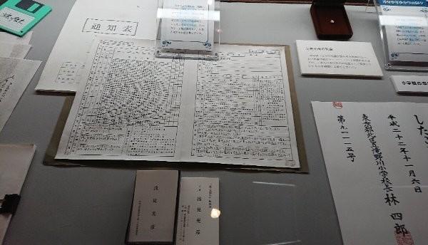 軽井沢旅行4 浅見光彦記念館