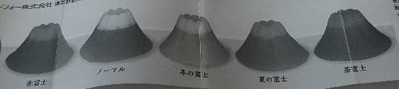 ぷるぷる!ぴっかり富士山