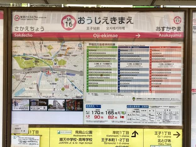 王子駅前停留場 Oji-ekimae Sta.