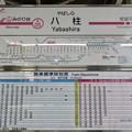 Photos: 八柱駅 Yabashira Sta.