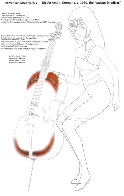 ムジエ・ノヴァ と ex ヴァチカンストラディバリウス 6本弦電子ヴィオラ・ダ・ガンバチェロ(クラシック・ボディ)
