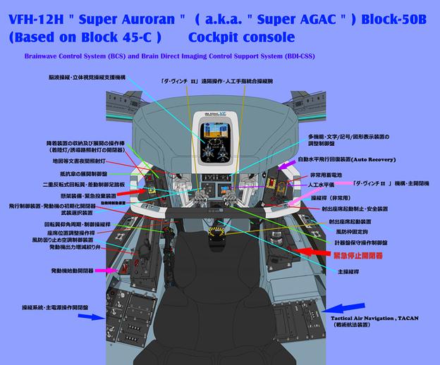 Photos: VFH-12H スーパーオーロラン Block50-B 操縦計器