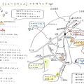 038 ジャージの二人ロケ地マップ by ホテルグリーンプラザ軽井沢