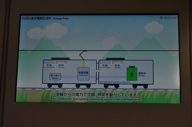 男鹿線EV-E801系乗車の旅 33