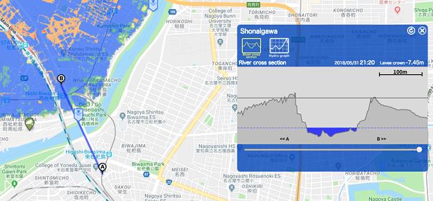 川の防災情報ページ英語版:PCブラウザでも利用可能に! - 13(川の水位)
