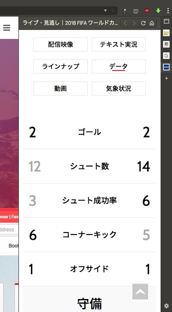 Vivaldi WEBパネル:NHKワールドカップのライブ配信ページ - 2(データ)