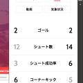 写真: Vivaldi WEBパネル:NHKワールドカップのライブ配信ページ - 2(データ)