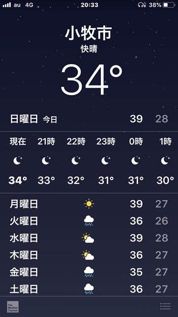 午後8時半過ぎても「34℃」!?(2018年8月5日の小牧市)