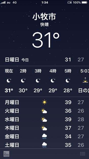 深夜1時なのに「31℃」!?(2018年8月6日、小牧市)
