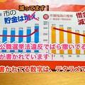 Photos: 山下しずおが公職選挙法違反でばらまくビラに載ってるウソグラフ!