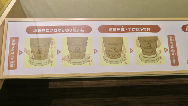 しだみ古墳群ミュージアム「SHIDAMU(しだみゅー)」展示室 No- 49:埴輪づくりの解説