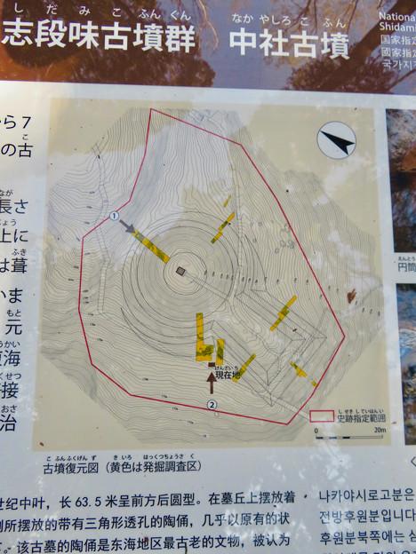 中社古墳 - 12:解説図