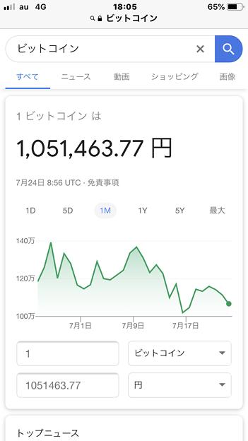 Googleで「ビットコイン」と検索すると価格推移表示 - 1