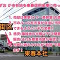 Photos: 山下しずおの市有地の東春信用金庫売却問題