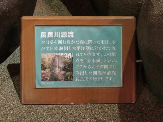 アクア・トトぎふ No - 15:長良川源流の説明