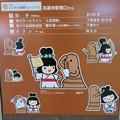 Photos: 高蔵寺駅に設置されてた「しだみ古墳群」の案内 - 3:交通手段