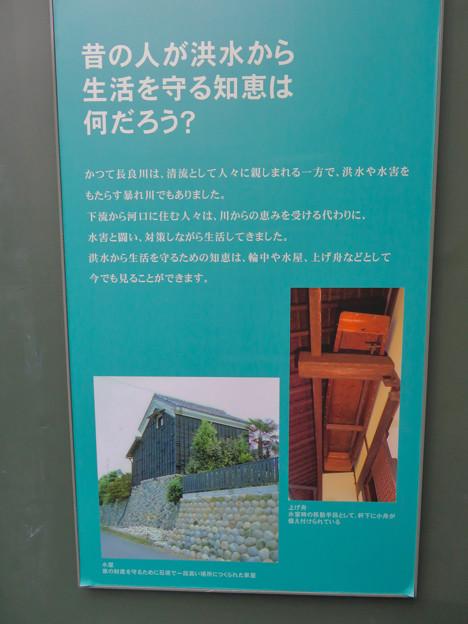 アクア・トトぎふ No - 105:洪水から身を守るために作られた水屋と上げ舟の説明