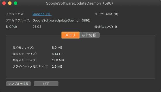 なぜか異常にCPUを使用していた「GoogleSoftwareUpdateDaemon」と言うプロセス