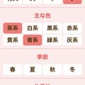 Photos: サントリーの愛鳥活動「日本の鳥百科」- 3:特徴で探す