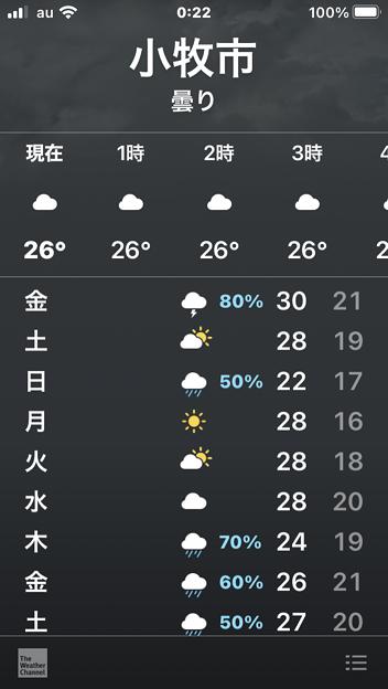 iOS 14 天気アプリ - 3