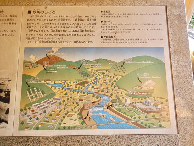 小幡緑地公園本:白沢川砂防事業の説明や碑文 - 5(砂防の仕組みの説明)