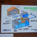 Photos: 定光寺自然休養林 森林交流館 - 10:エコトイレシステムの説明
