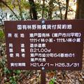 Photos: 定光寺川沿いの東海自然歩道に立てられていた「国有林無償貸付契約地」の立て札 - 2