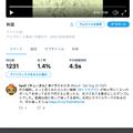 Photos: Twitter公式のメディア管理機能「Media Studio」- 6:動画の詳細