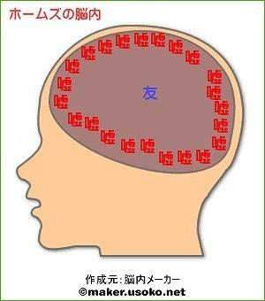 脳内メーカー4
