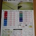 Photos: イオンの値段