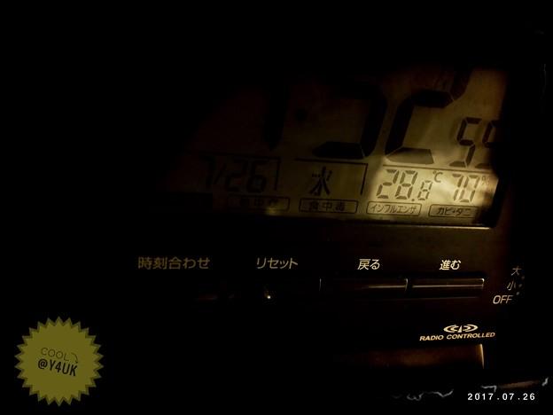 28.8℃ 70% ~やっとの涼~光と陰~戻り梅雨