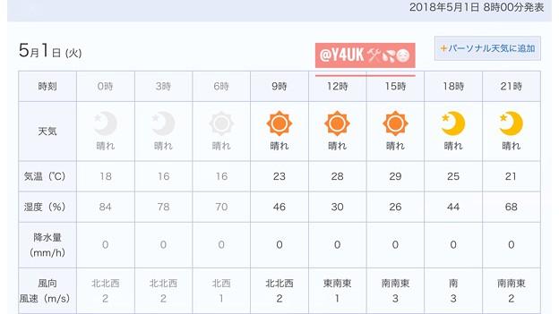 写真: 夏日予報でしたが33℃真夏の太陽5月1日~暑い改造計画作業