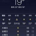 ヤンゴンの朝霧 12月23日 (1)