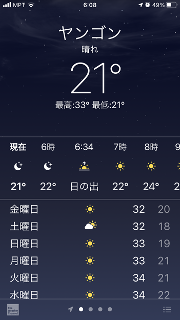 2020大晦日のヤンゴンの朝の気温
