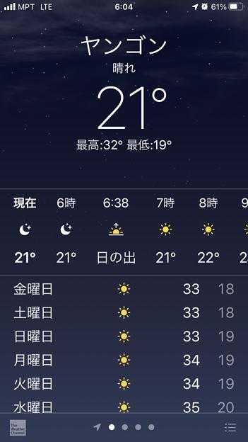 1月21日のヤンゴンの朝の気温