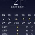 Photos: 1月21日のヤンゴンの朝の気温