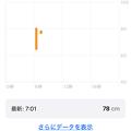 Photos: 1月26日の歩行距離 (3)
