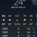 Photos: 1月30日の朝の気温