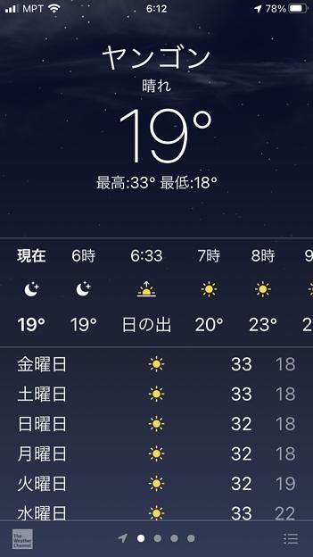 2月11日のヤンゴンの朝の気温