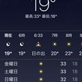 Photos: 2月11日のヤンゴンの朝の気温