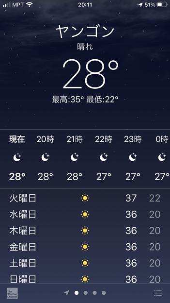 ミャンマー2月22日の気温
