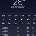 Photos: ミャンマー2月22日の気温