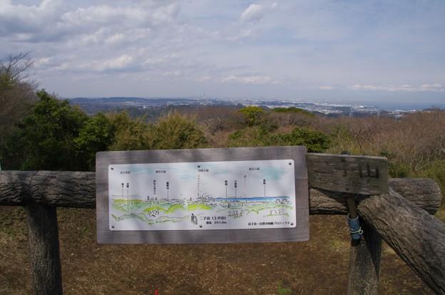 Photos: 二子山頂上(標高207.6m)
