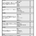 Photos: 非常持出品チェックシート消防庁PDF画像