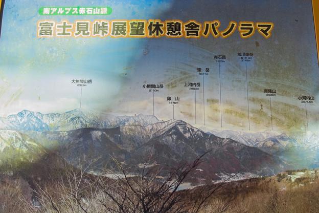 富士見峠展望休憩舎パノラマ図