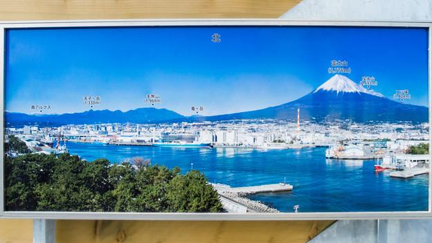 富士山ドラゴンタワーからの眺め図(北)