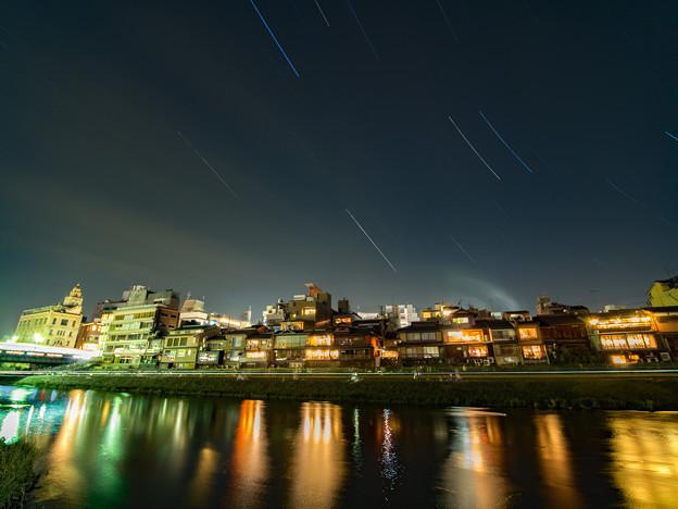 写真: 鴨川の宵の口
