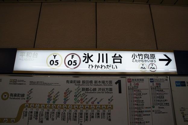 Y05 F05 氷川台