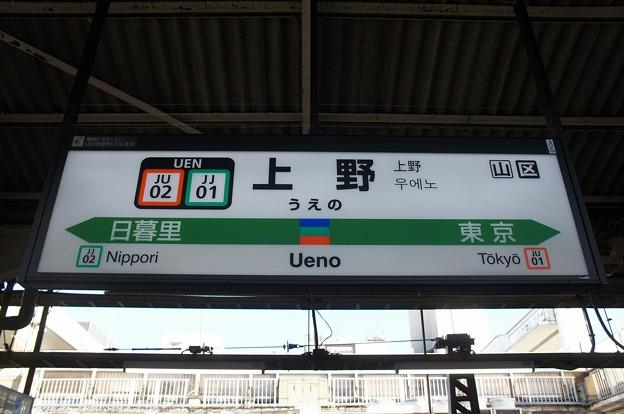 JU02 JJ01 上野