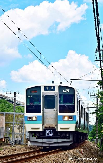 Photos: 梅雨明け入道雲